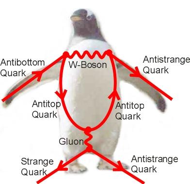 feynman-penguin.jpg